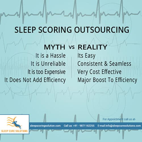 Sleep scoring outsourcing India