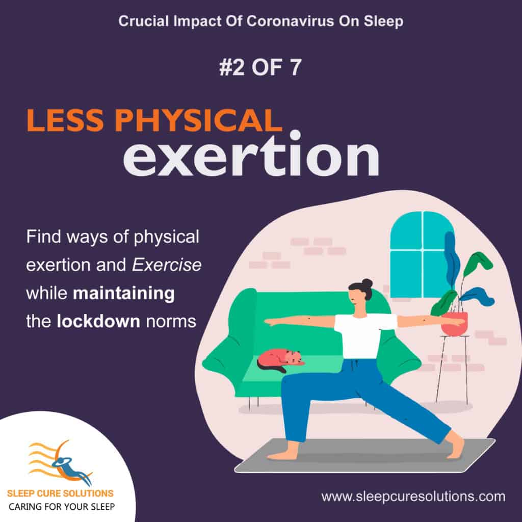 impact of coronavirus on sleep health due to less exercise